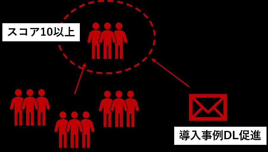 MA概念図